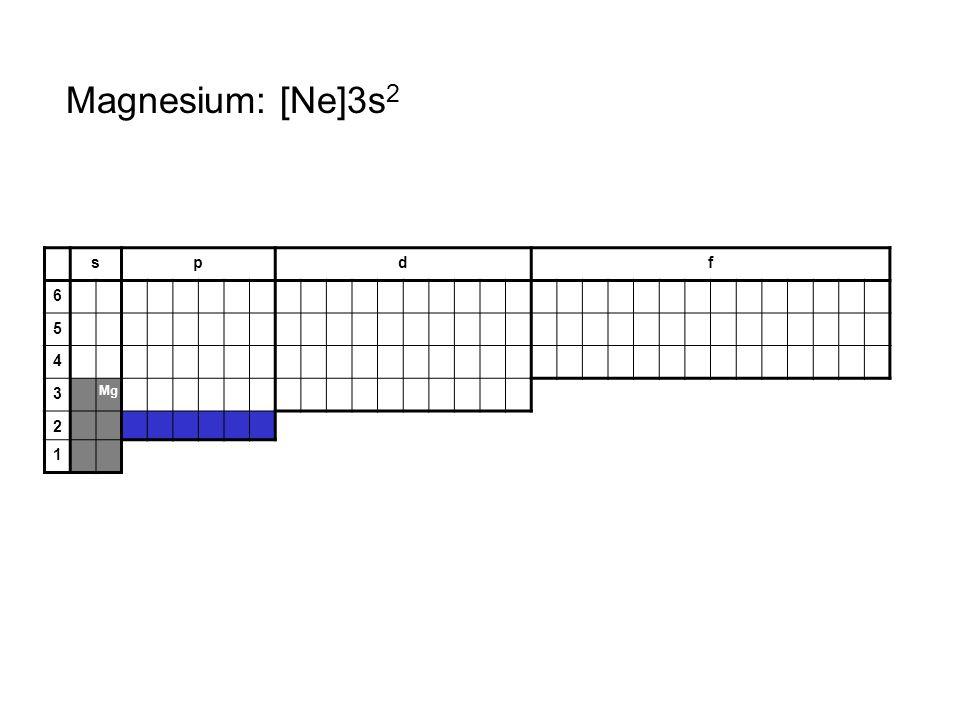 Magnesium: [Ne]3s2 s p d f 6 5 4 3 Mg 2 1